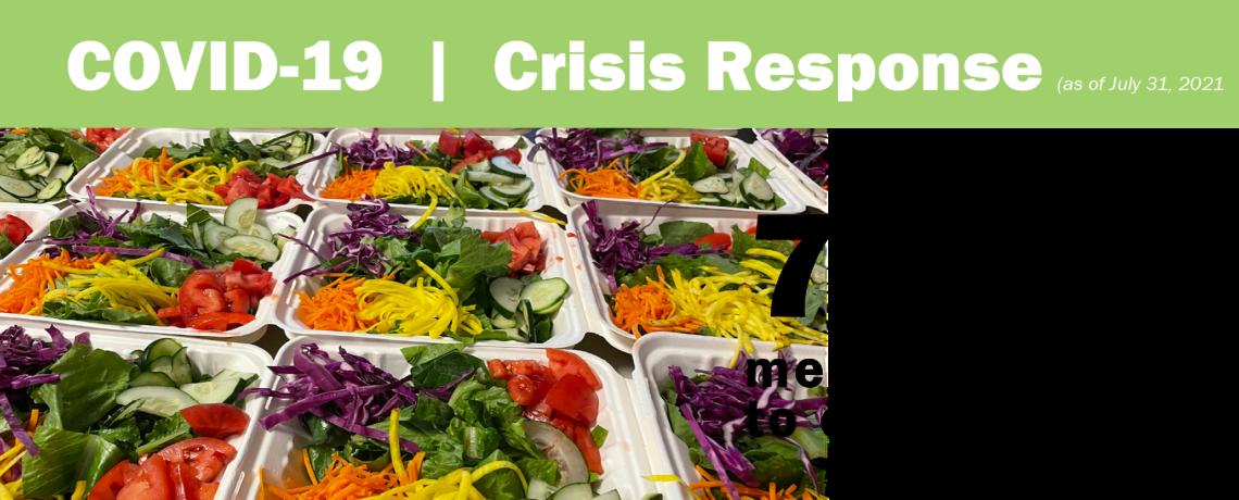 Update: Manna Community Kitchen's response to COVID-19